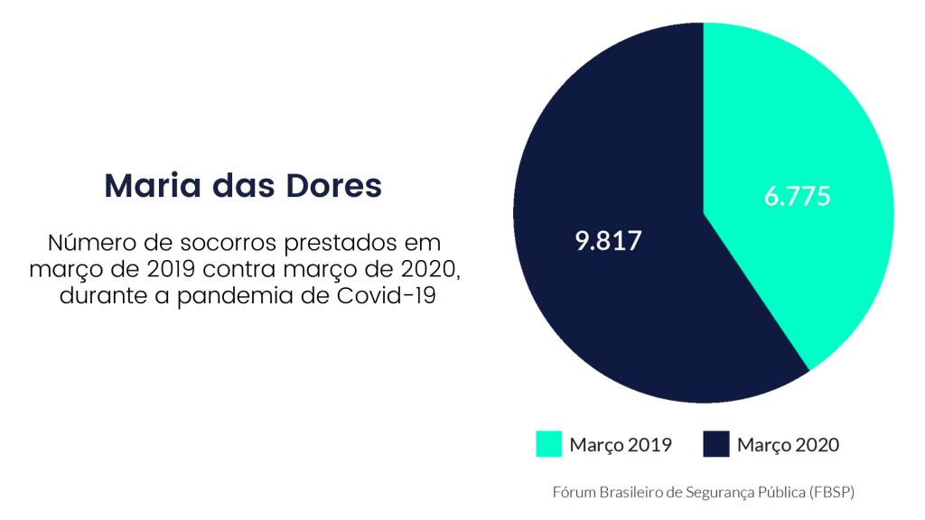 Reportagem especial: Maria, Maria: um retrato sociocultural da mulher brasileira